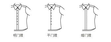 衬衫基本门襟款式图