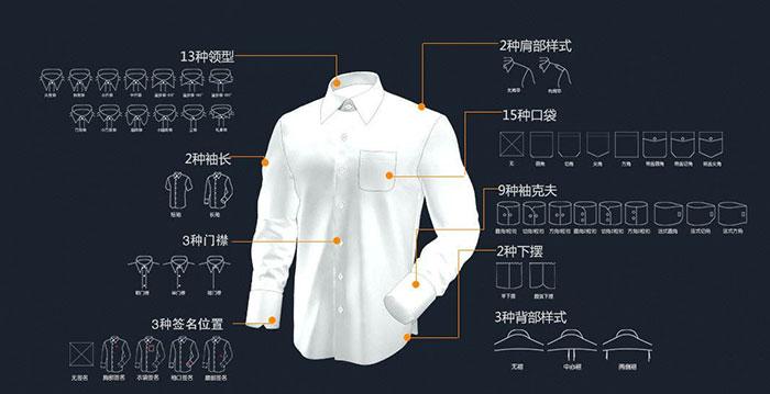 定制衬衫款型图
