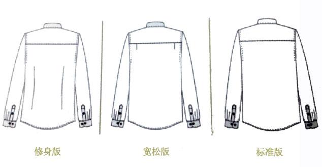 男士衬衫基本版型图